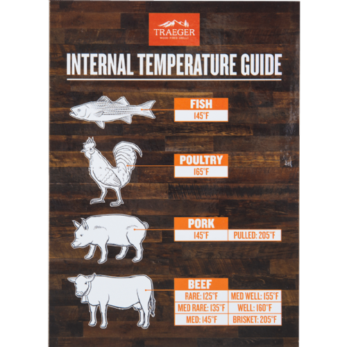 Internal Temp. Guide Magnet